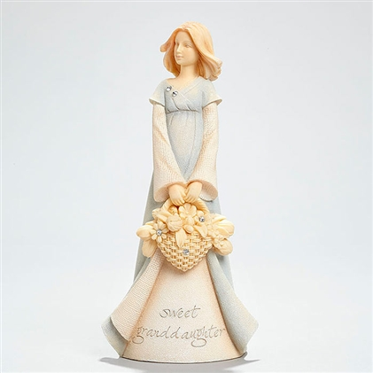 Foundations Granddaughter Mini Figurine, 4044752